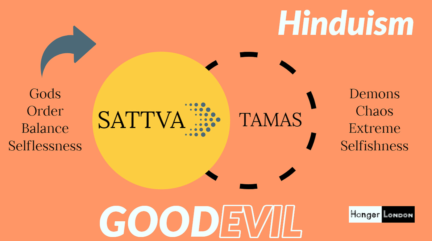 Hinduism good over evil diwali